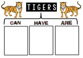 Save tigers essay in 100 words
